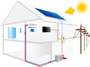 la pose d une climatisation solaire pour un particulier. Black Bedroom Furniture Sets. Home Design Ideas