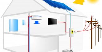 le guide des travaux de chauffage. Black Bedroom Furniture Sets. Home Design Ideas