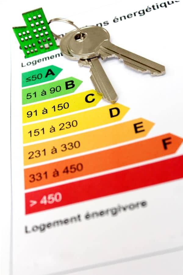 Coût d'un diagnostic immobilier