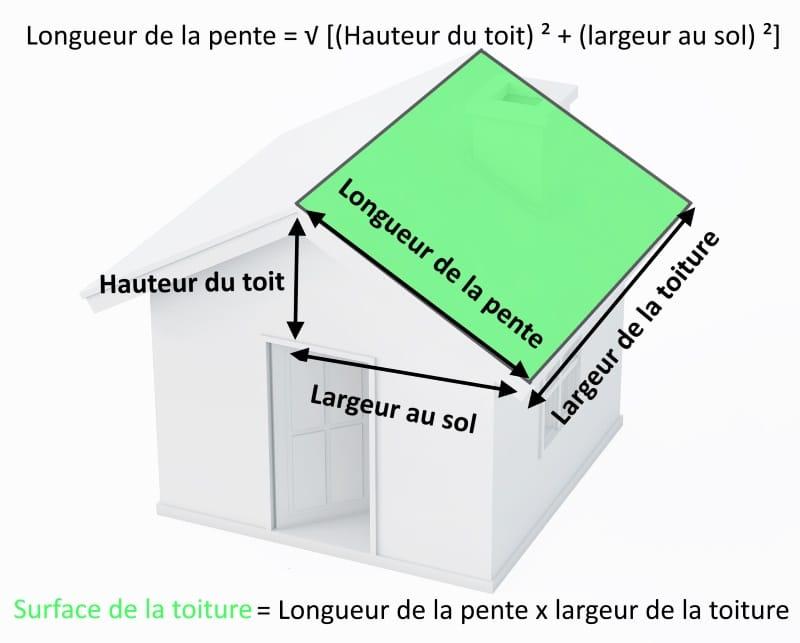 Calcul de surface d'une toiture