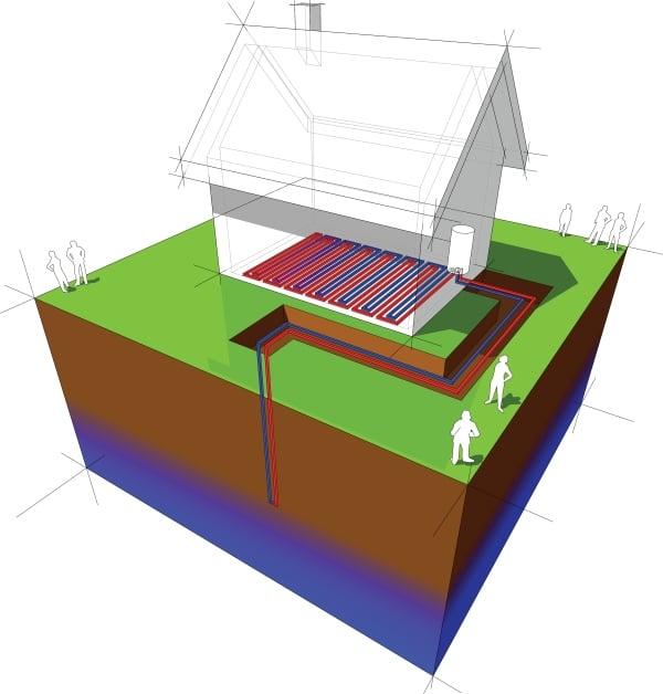 Schéma pompe à chaleur eau/eau