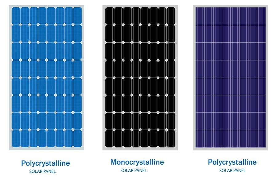 Coût des panneaux photovoltaïques