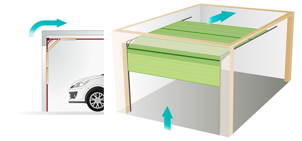 Prix porte garage sectionnelle