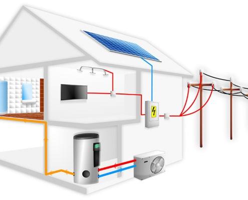 Installation d'une pompe à chaleur air eau